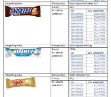 80 de loturi de înghețată fabricate de compania Mars au fost retrase de pe piată , în urma prezenței oxidului de etilenă în guma de caruba